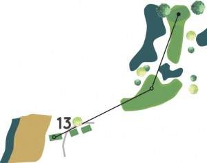 hole 13 Manistee Golf and Country Club located on the Shores of Lake Michigan